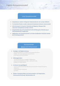 thumbnail of Cogens_Kompetenzmodell am Beispiel eines Unternehmensjuristen